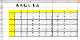 Multiplication Chart 30x30 | Info