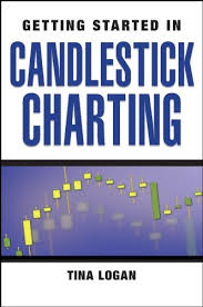 Profitable Candlestick Charting Llc Getting Started In Candlestick Charting Getting Started In Book 73