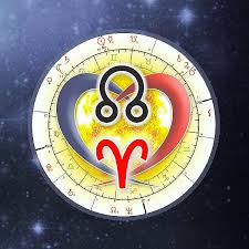 Draconic Synastry Chart Astrology Online Calculator Astro