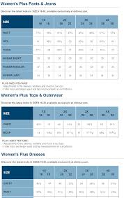Old Navy Plus Size Size Chart Old Navy Plus Size Charts In 2019 Size Chart Fashion