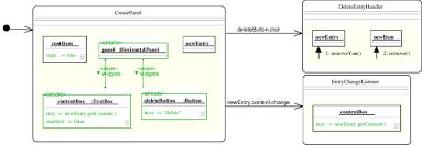 Click Chart Diagram Example Action Chart Diagram Download Scientific Diagram