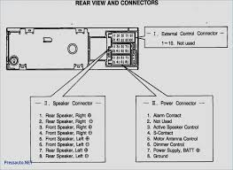 1997 jeep grand cherokee stereo wiring diagram 1996 jeep grand 1997 jeep grand cherokee stereo wiring diagram 1996 jeep grand cherokee car stereo radio wiring diagram schematic