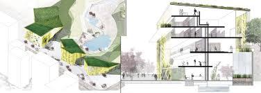 Small Picture Urban Landscape Design hypnofitmauicom