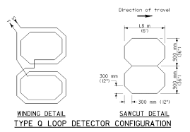 detection of bicycles by quadrupole loops at demand actuated traffic loop detector wiring diagrams at Loop Detector Wiring Diagram