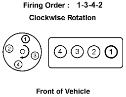 p0302 1997 honda civic cylinder number 2 misfire detected need more help