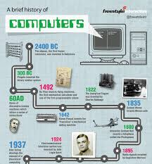 the history of computers essay history of computers essays edu the history of computers essay