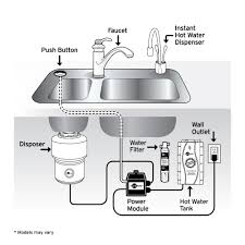 Garbage Disposal Comparison Chart Insinkerator 1 2 Hp Badger 5 Continuous Feed Garbage Disposal