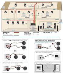 home speaker wiring guide electrical work wiring diagram \u2022 speaker wire color guide at Speaker Wire Color Guide