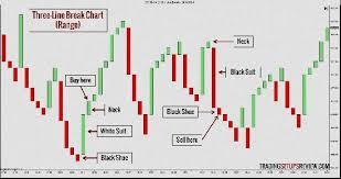 Charting Cheat Sheet Forex Chart Patterns Cheat Sheet Pdf