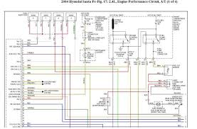 fuse box for hyundai sonata fuse wiring diagrams