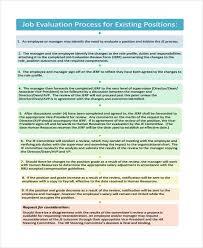 Human Resources Workflow Chart 36 Flowchart Templates In Pdf Free Premium Templates