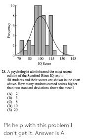 Stanford Binet Score Chart 10 6 4 0 70 85 100 15 130 145 Iq Score 28 A Psychologist