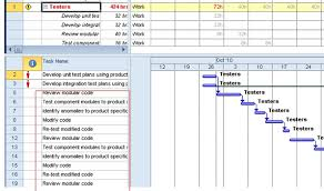 How To Add Task Name In Gantt Chart Ms Project Ask The Experts Reports On Over Allocated Resources Mpug