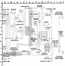 automobile wiring diagrams automobile image wiring wiring diagrams symbols automobile the wiring diagram on automobile wiring diagrams