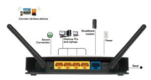 wnr1500 wifi routers networking home netgear product diagram