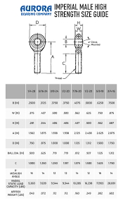 Rod End Size Chart Buy Aurora Imperial Male High Strength Alloy Rod Ends