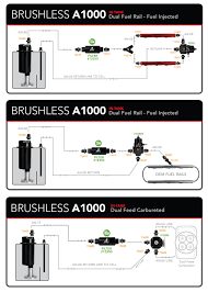 A1000 Brushless Fuel Cell 6 Gallon