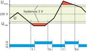 Контрольные реле реле уровня и тепловые реле mmr s r o  fig 6 jpg