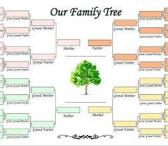 free family pedigree maker family pedigree maker psco inside family tree maker free online