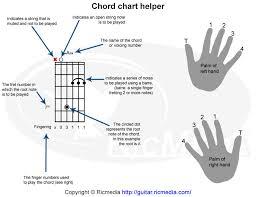 All Guitar Bar Chords Chart Barre Chord Lesson Ricmedia Guitar