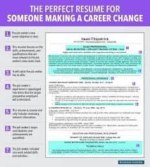 The Perfect Resume Examples Beauteous Hire Someone To Write A Resume Help With Writing Cv Advice The Best