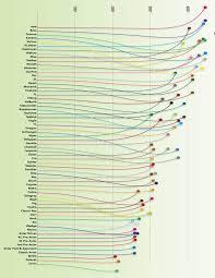 Innova Disc Golf Chart Innova Disc Chart Top Car Reviews 2020
