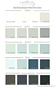 25 Best Ideas About Interior Paint Colors On Pinterest And Bedroom