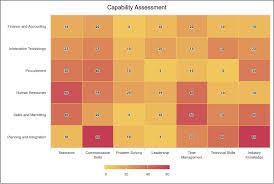 Free Heatmap Chart Examples