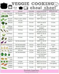 Vegetable Cooking Time Chart Carmelia Estriplet Carm1087 On Pinterest