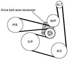 similiar 02 sentra engine diagram keywords 02 sentra engine diagram 02 engine wiring diagrams
