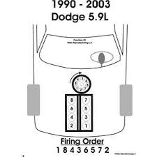 solved need spark plug and distributor wire diagram for fixya i need a wiring diagram for wiring spark plugs to the distributor cap for a 1995 dodge ram 1500