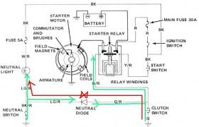 dyna s wiring diagram dyna image wiring diagram gl1000 dyna s wiring diagram gl1000 home wiring diagrams on dyna s wiring diagram