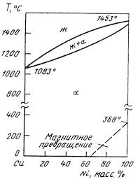 Реферат Медные сплавы ru медный сплав бронза цинк латунь