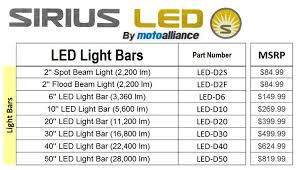 Yalls Opinions On Led Light Bars Can Am Commander Forum