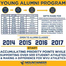 Wvu Football Seating Chart Mountaineer Athletic Club West Virginia Universitys