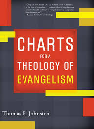 Theology Charts Charts For A Theology Of Evangelism B H Publishing