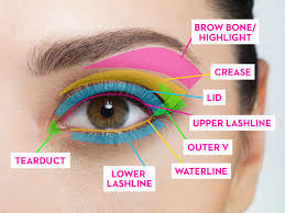 so in this post we have brought to you 15 basic eye makeup tips for beginners