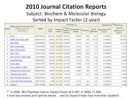 Ppt Journal Impact Factors And The Author H Index Tools Used For