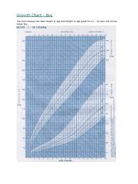 Growth Chart Who Pdf Growth Chart Templates 12 Free Templates In Pdf Word