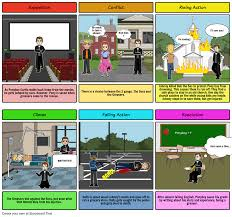 The Outsiders Plot Chart The Outsiders Plot Diagram Storyboard By Katelynnhan