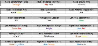chrysler voyager radio wiring diagram new wiring diagram 2018 1999 Chrysler Sebring Speaker Wire Diagrams chrysler voyager wiring diagram free download wiring diagrams 2001 sebring convertible wiring diagram 2003 chrysler town and country dash wiring diagram