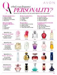 Take This Quiz To Find Your Perfect Avon Perfume Then Visit