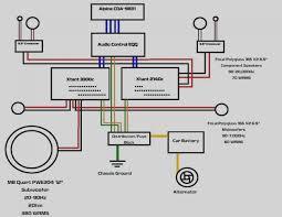 alpine iva w505 wiring diagram hastalavista me alpine cda-9856 ipod cable pictures of alpine iva w505 wiring diagram beautiful d06 and pin 9