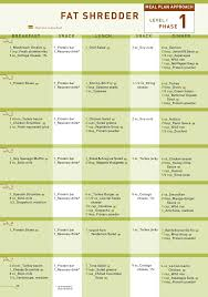 P90x Portion Chart P90x Diet Plan