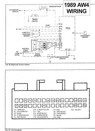 98 cherokee fuse diagram wiring diagram \u2022 1998 jeep grand cherokee inside fuse box diagram at 98 Jeep Grand Cherokee Fuse Box Diagram