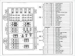 2005 mazda 6 fuse box diagram 3 wiring panel body auction report 2005 mitsubishi endeavor fuse box diagram 2005 mazda 6 fuse box diagram wiring 2005 mazda 6 fuse box diagram