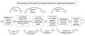 characteristics of research paper layout apa