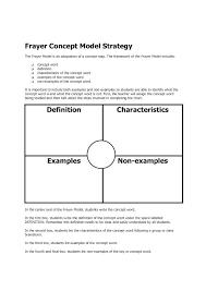 Frayer Squares Blank Model Template The Frayer Pdf Azizim Co