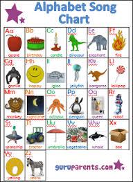 Phonetic Chart Sound For Kindergarten 30 Detailed Alphabet Sounds Chart