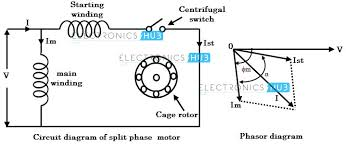 types of single phase induction motors split phase induction motor circuit diagram